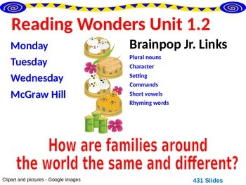 Wonders Reading Second Grade Power Point Unit 1.2