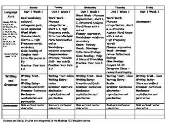 Wonders Reading - Second Grade - Unit 1 Week 1 Lesson Plans