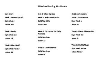 Wonders Reading Series