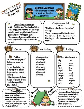 Wonders Reading Series 3rd Grade: Unit 2, Lessons 1-5 Newsletter