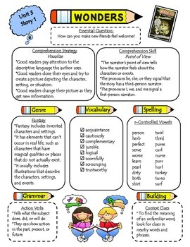 Wonders Reading Series 4th Grade: Unit 3, Lessons 1-5 approaching/ beyond