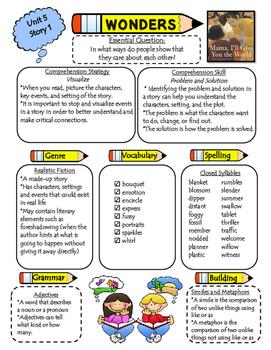 Wonders Reading Series 4th Grade: Unit 5, Lessons 1-5