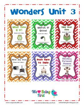 1st Grade Wonders 2014) - Unit 3 - Binder Cover