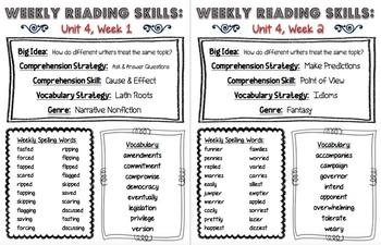 Wonders Reading Units 1-6 Skill, Vocab, and Spelling List BUNDLE (4th grade)