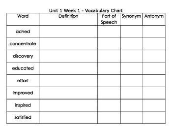 Wonders Reading Vocabulary
