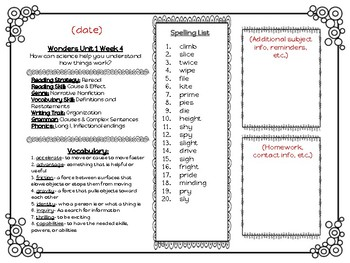 Wonders Reading Weekly Lists Editable Newsletter 4th Grade Unit 1-6 Bundle