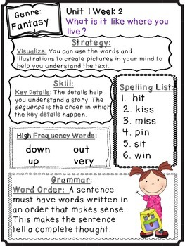 Wonders Readng Grade 1 Unit 1 Newsletter / Study Guides