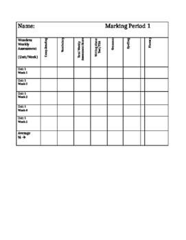 Wonders Scoring Sheet Marking Period 1 (4th grade)
