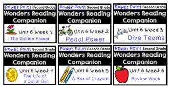 Wonders Second Grade BUNDLE UNIT 6 WEEKS 1-6 Power Points Interactive