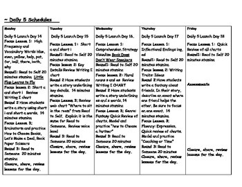 Wonders Second Grade Lesson Plans Unit 1 Week 1 With Daily 5
