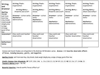 Wonders ~ Second Grade Reading - Unit 3 Lesson Plans Plus