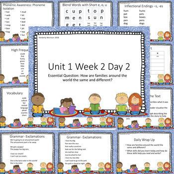 Wonders Second Grade Units 1-3 Presentation Bundle