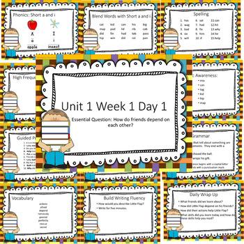 Wonders Second Grade Unit 1 Presentations