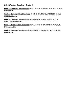 Wonders Second Grade Unit 5 Weekly Agendas