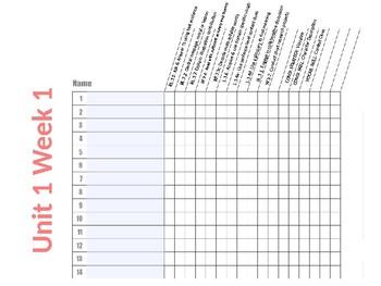Wonders Skills Checklist Grade 3