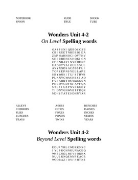 Wonders Spelling Unit 4-1 and 4-2