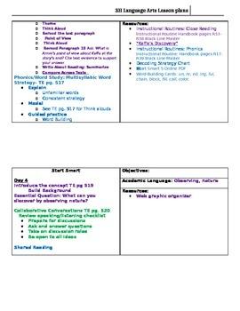 Wonders Start Smart Lesson plans day 1-7