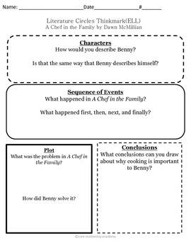 Wonders Thinkmark Literature Circles~Unit 4 Week 2