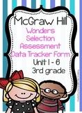 Wonders Unit 1-6~ Reading Selection Data Tracker Form