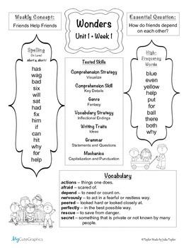2nd Grade Wonders Unit 1 Differentiated Outlines
