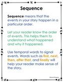 McGraw Hill Wonders Unit 1 Personal Narrative Anchor Charts