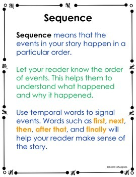McGraw Hill Wonders Unit 1 Personal Narrative Anchor Charts