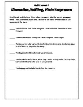 Wonders Unit 1, Grade 4 Graphic Organizers & Written Responses