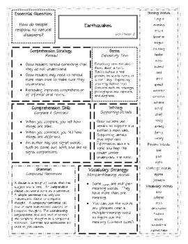 Wonders Unit 1 Summary Sheet