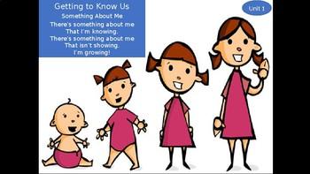 Wonders First Grade Unit 1 Week 1 Day 1