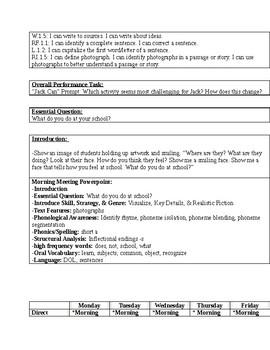 Wonders Unit 1 Week 1 Lesson Plans - EDITABLE