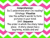 Wonders Unit 1 week 2 Essential questions 3rd grade