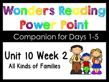 Wonders Unit 10 Week 2 Power Point All Kinds Of Families Kindergarten