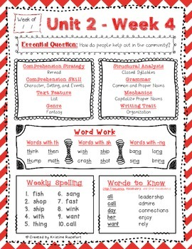 Reading Wonders Unit 2 Weekly Review / Parent Guides