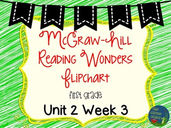 Wonders Unit 2 Week 3 Flipcharts