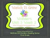 Wonders Unit 3 Week 2 (long i)