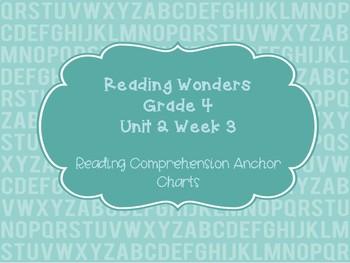 Wonders Unit 2 Week 5