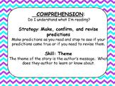 Wonders Unit 2 week 2 essential questions for 3rd grade