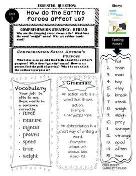 Wonders Grade 2 Unit 3 For Parents
