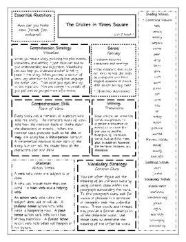 Wonders Unit 3 Summary Sheets