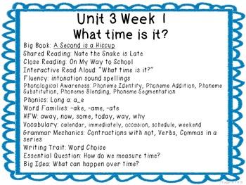 Wonders Unit 3 Week 1 Long A