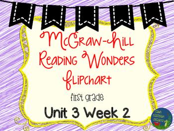 Wonders Unit 3 Week 2 Flipcharts