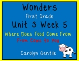 Wonders Unit 3 Week 5 First Grade Where Does Food Come From/From Cows to You
