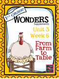 1st Grade Wonders - Unit 3  Week 5 - From Farm to Table