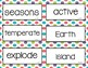 Wonders Unit 4 Vocabulary Word Cards (2nd grade)