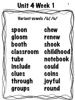 Wonders Unit 4 Week 1 Overview / Differentiated / Vocab Extra