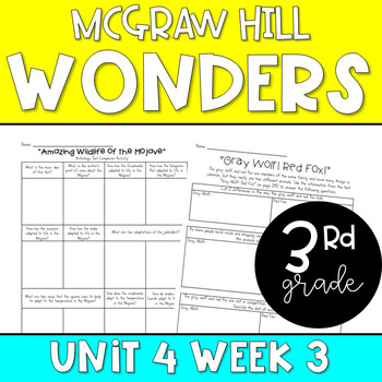 Wonders Unit 4 Week 3 Resources