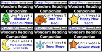 Wonders Unit 4 Weeks 1-6 Power Points Second Grade BUNDLE