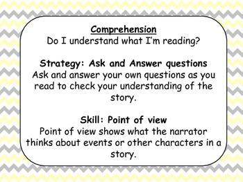 Wonders Unit 4 week 1 essential questions 3rd grade