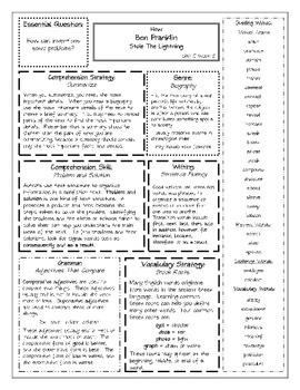 Wonders Unit 5 Summary Sheets