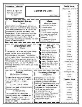 Wonders Unit 6 Summary Sheets